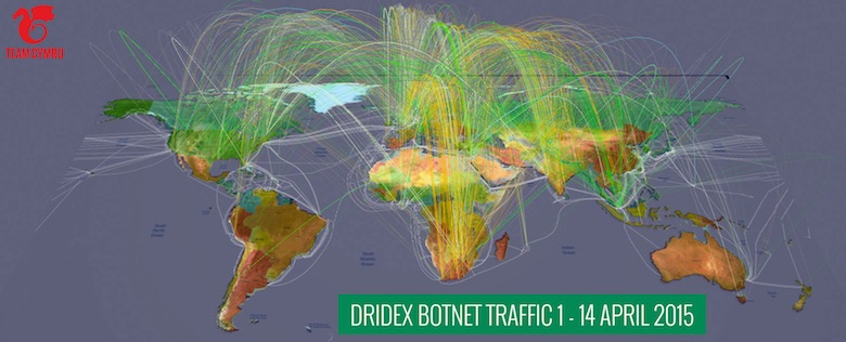 Distribution victim traffic map